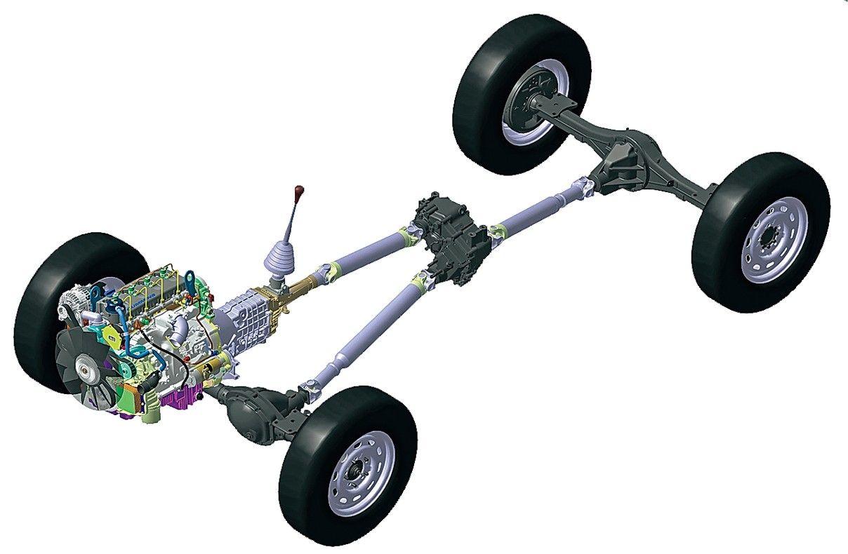 Как работает автомобиль (двигатель, трансмиссия, кпп…)